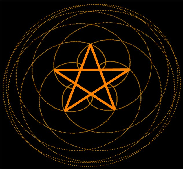 Symbols For Magic Pentagram Pentacle Spiral Star