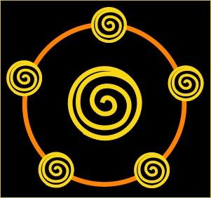 Sun Spiral Diagram - Solstice Ritual Diagram 2